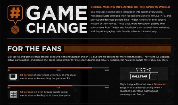 game_change