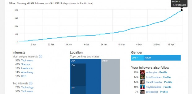 Twitter-analytics-screenshot-2