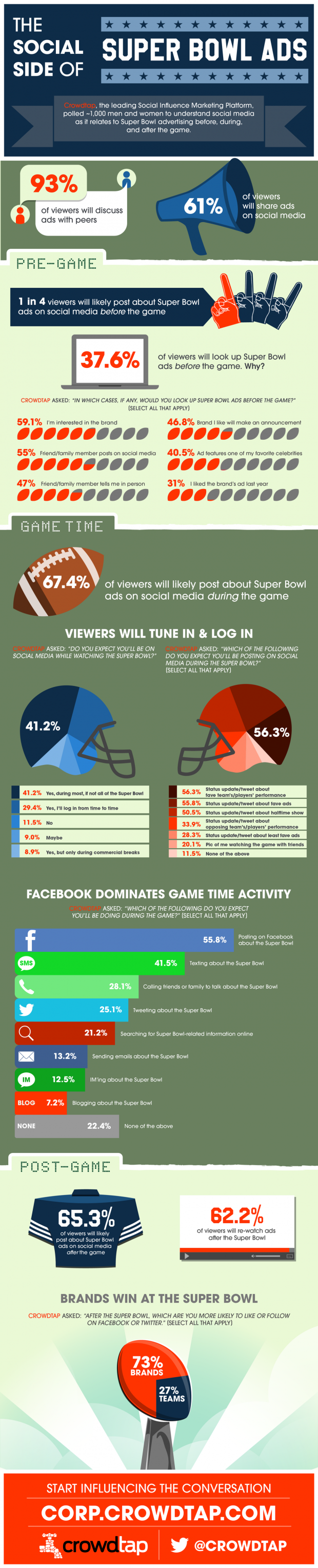 The-Social-Side-of-Super-Bowl-Ads-Revised-for-Mashable